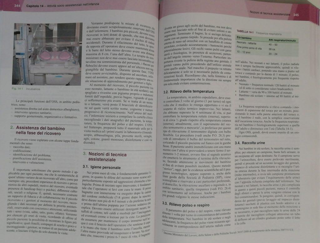 Manuale di Romano Panizzi edito da Piccin