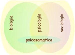 libri psicosomatica